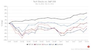 Source: S&P Global Market Intelligence