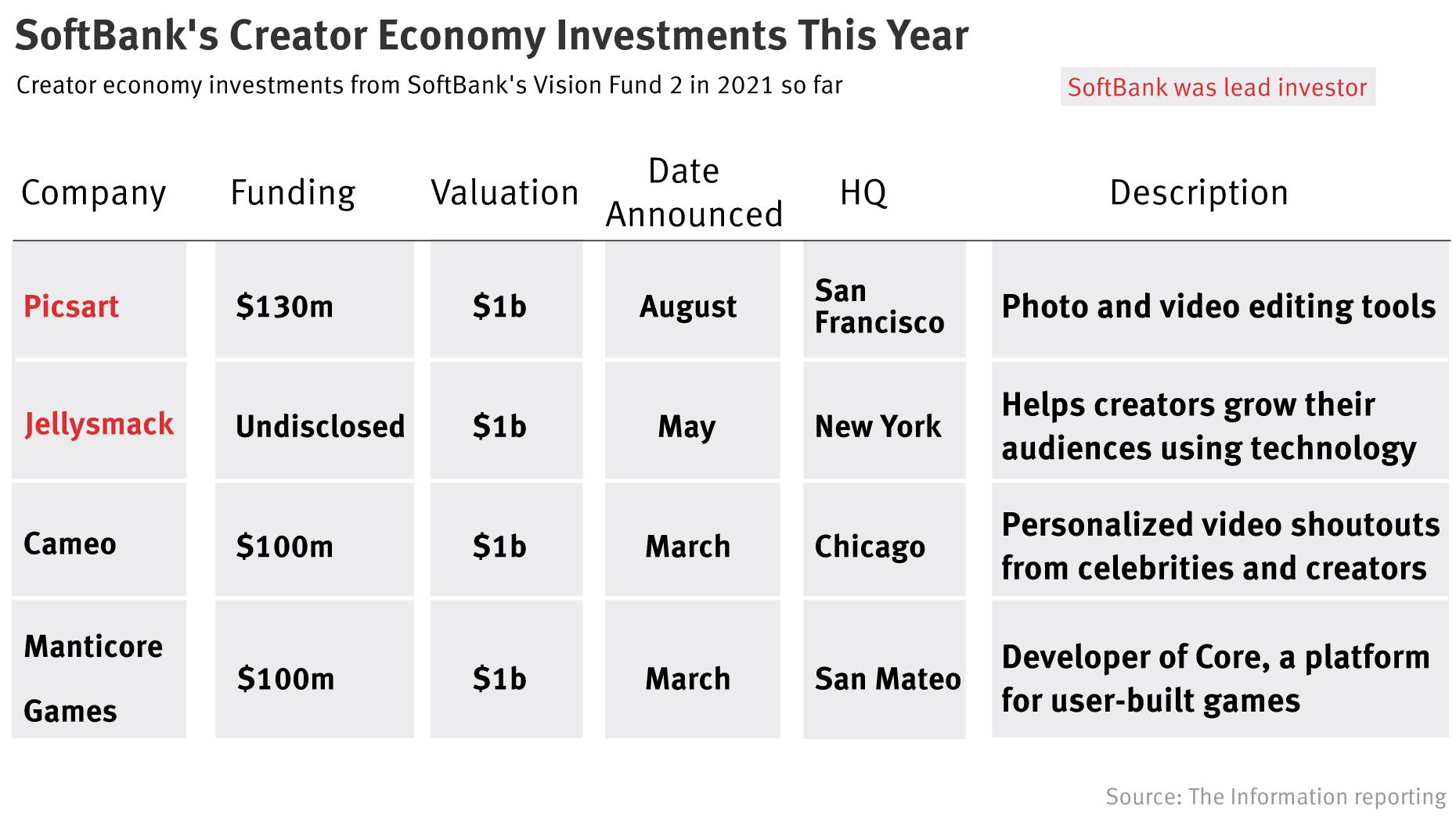 Chart credit: Joanna Lin Su